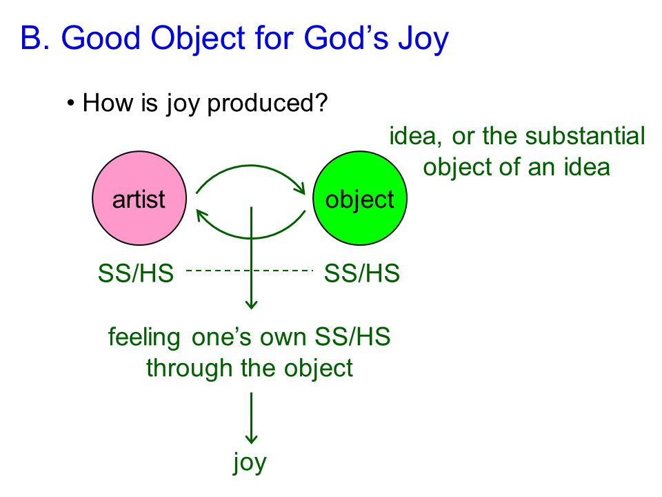 B. Good Object for God's Joy How is joy produced.