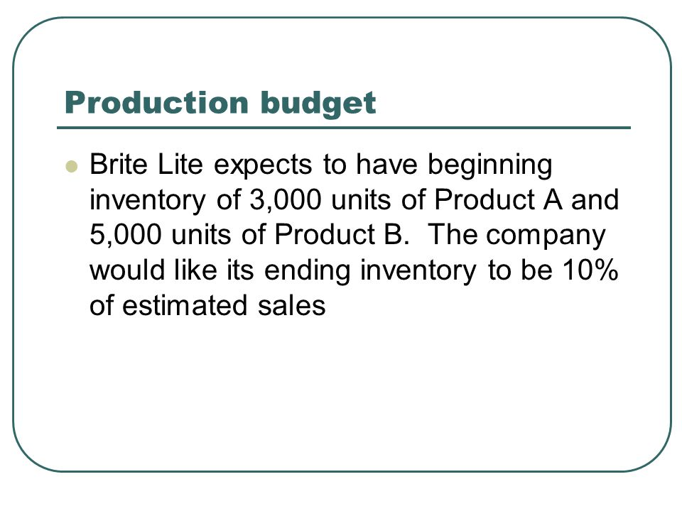 Production budget Brite Lite expects to have beginning inventory of 3,000 units of Product A and 5,000 units of Product B. The company would like its