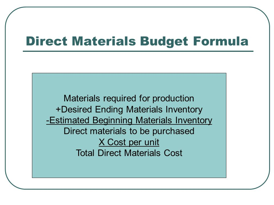 Direct Materials Budget Formula Materials required for production +Desired Ending Materials Inventory -Estimated Beginning Materials Inventory Direct