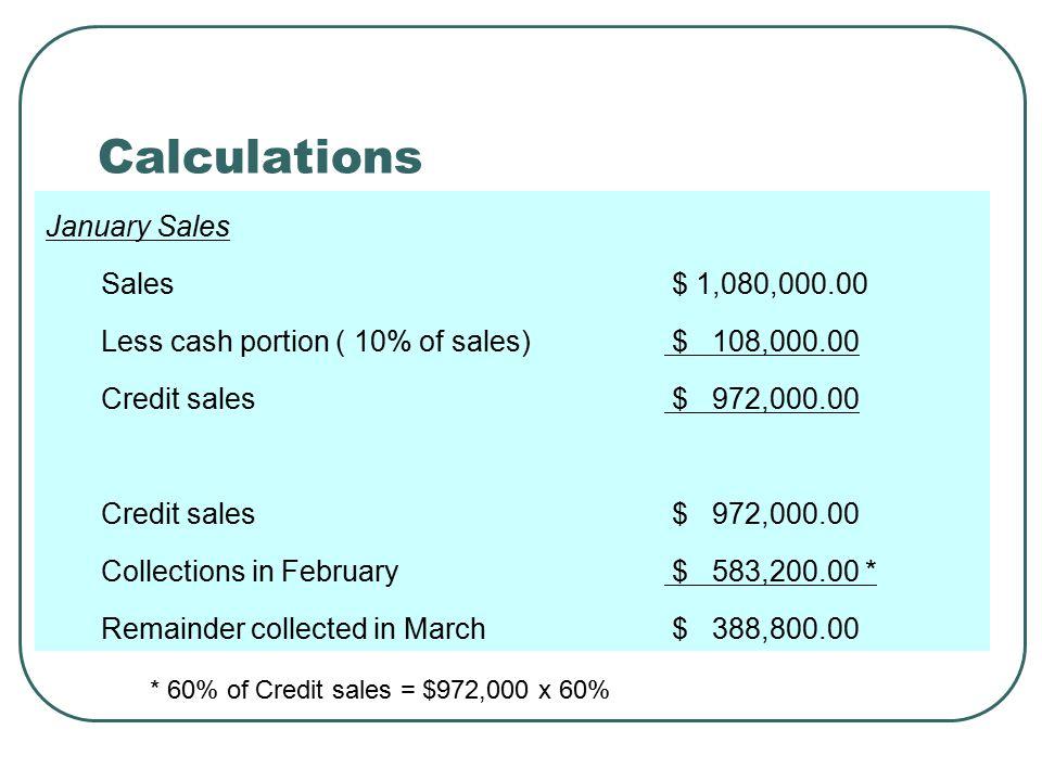 Calculations January Sales Sales $ 1,080,000.00 Less cash portion ( 10% of sales) $ 108,000.00 Credit sales $ 972,000.00 Credit sales $ 972,000.00 Col