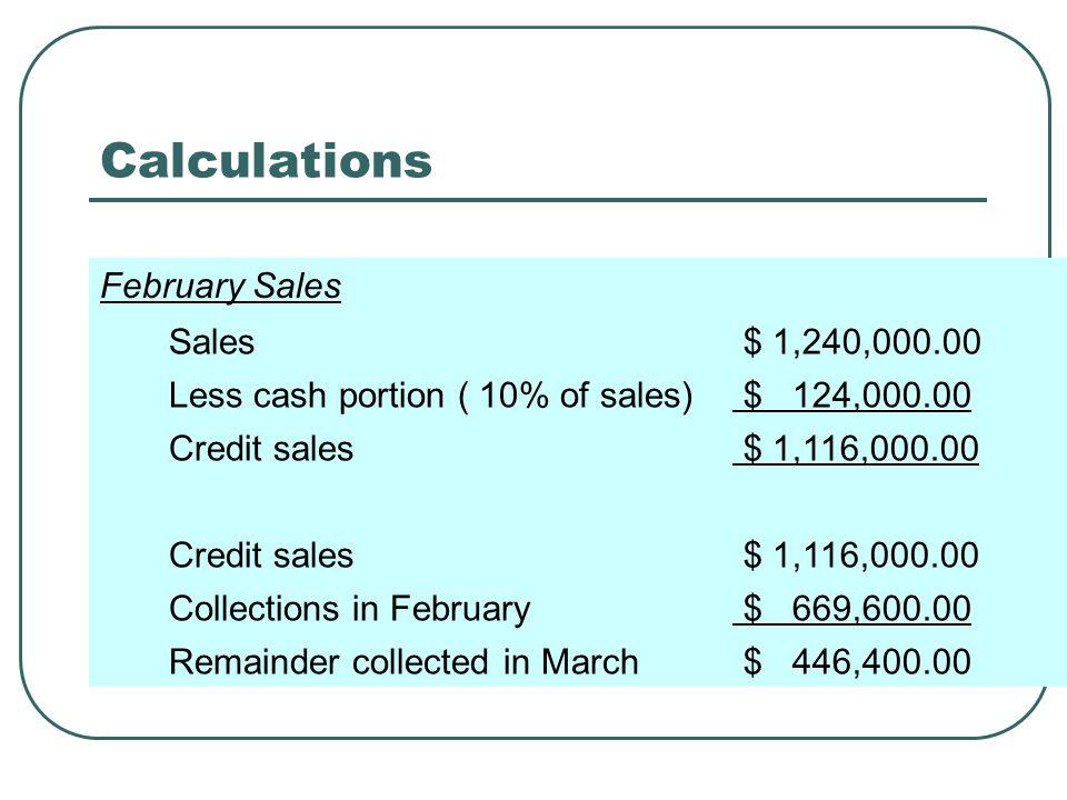 Calculations February Sales Sales $ 1,240,000.00 Less cash portion ( 10% of sales) $ 124,000.00 Credit sales $ 1,116,000.00 Credit sales $ 1,116,000.0