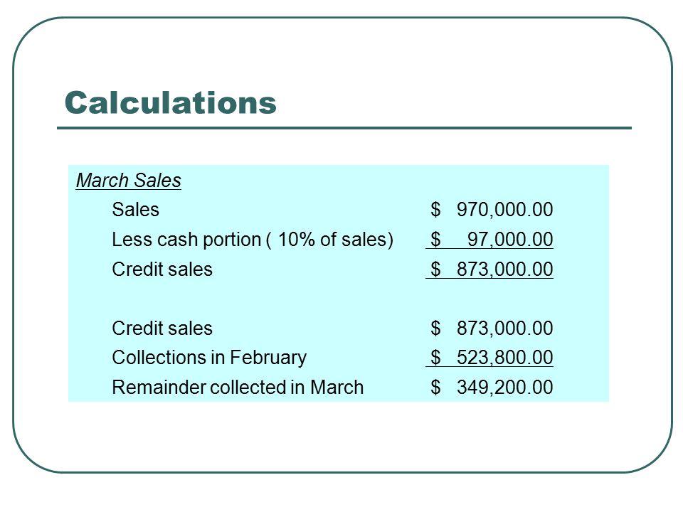 Calculations March Sales Sales $ 970,000.00 Less cash portion ( 10% of sales) $ 97,000.00 Credit sales $ 873,000.00 Credit sales $ 873,000.00 Collecti