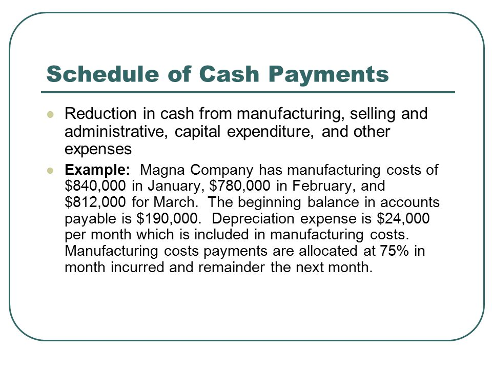 Schedule of Cash Payments Reduction in cash from manufacturing, selling and administrative, capital expenditure, and other expenses Example: Magna Com