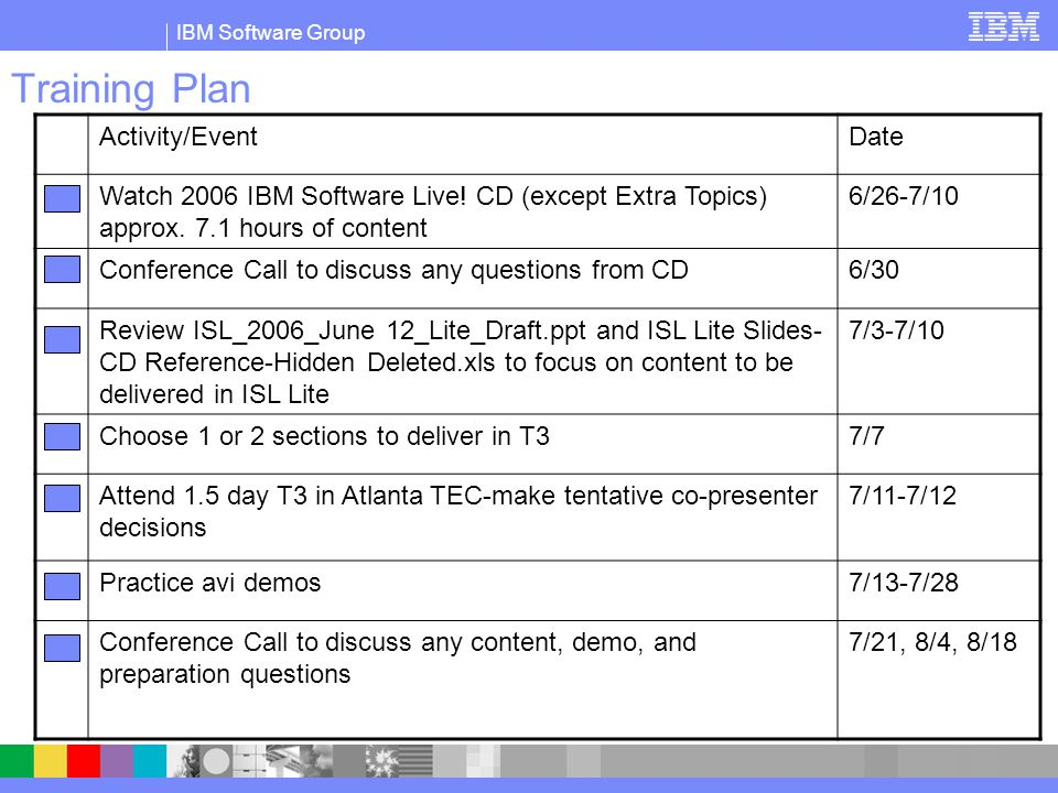 IBM Software Group Training Plan Activity/EventDate Watch 2006 IBM Software Live.
