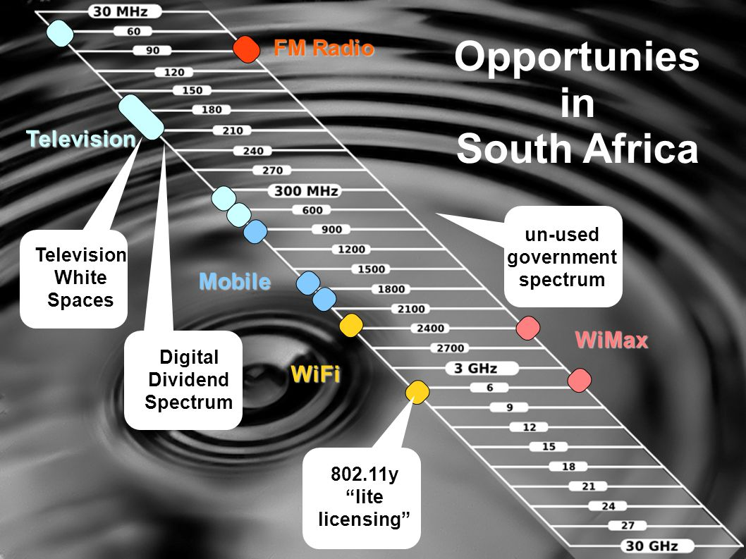 FM Radio Television Mobile WiMax WiFi Opportunies in South Africa 802.11y lite licensing Television White Spaces Digital Dividend Spectrum un-used government spectrum