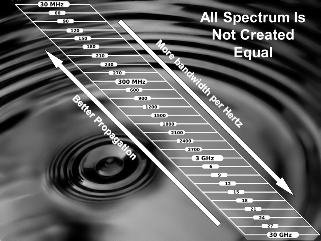Better Propagation More bandwidth per Hertz All Spectrum Is Not Created Equal