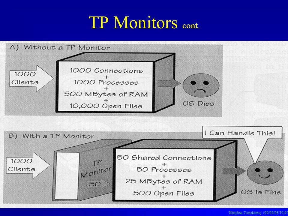 Kittiphan Techakittiroj (09/05/58 10:21 น. 09/05/58 10:21 น. 09/05/58 10:21 น.) TP Monitors cont.
