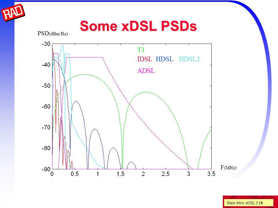 Stein Intro xDSL 3. 18 Some xDSL PSDs F (MHz) PSD (dBm/Hz) IDSL T1 HDSLHDSL2 ADSL