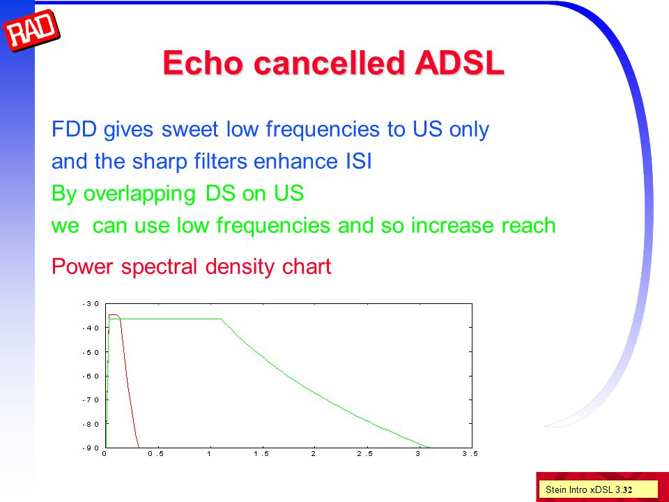 Stein Intro xDSL 3. 32 Echo cancelled ADSL FDD gives sweet low frequencies to US only and the sharp filters enhance ISI By overlapping DS on US we can