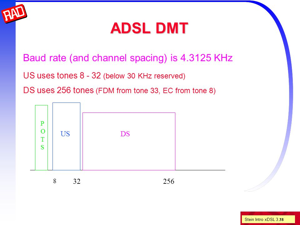 Stein Intro xDSL 3. 38 ADSL DMT Baud rate (and channel spacing) is 4.3125 KHz US uses tones 8 - 32 (below 30 KHz reserved) DS uses 256 tones (FDM from