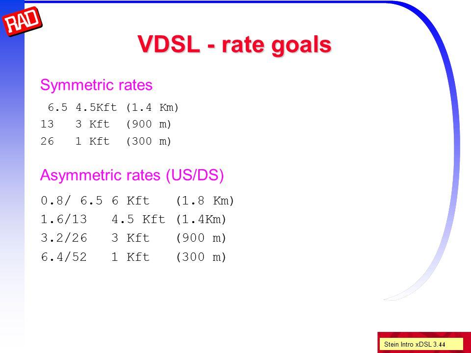 Stein Intro xDSL 3. 44 VDSL - rate goals Symmetric rates 6.5 4.5Kft (1.4 Km) 13 3 Kft (900 m) 26 1 Kft (300 m) Asymmetric rates (US/DS) 0.8/ 6.5 6 Kft