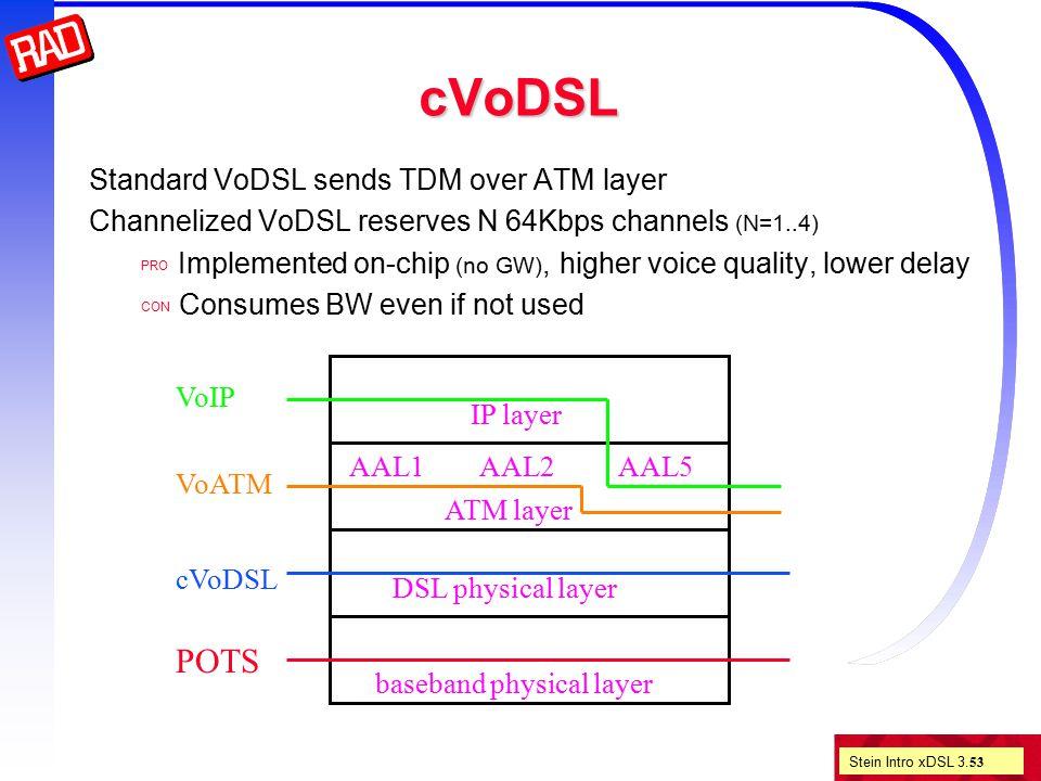 Stein Intro xDSL 3. 53 cVoDSL Standard VoDSL sends TDM over ATM layer Channelized VoDSL reserves N 64Kbps channels (N=1..4) PRO Implemented on-chip (n