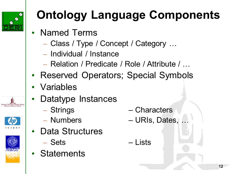 12 Ontology Language Components Named Terms – Class / Type / Concept / Category … – Individual / Instance – Relation / Predicate / Role / Attribute / … Reserved Operators; Special Symbols Variables Datatype Instances – Strings– Characters – Numbers– URIs, Dates, … Data Structures – Sets– Lists Statements