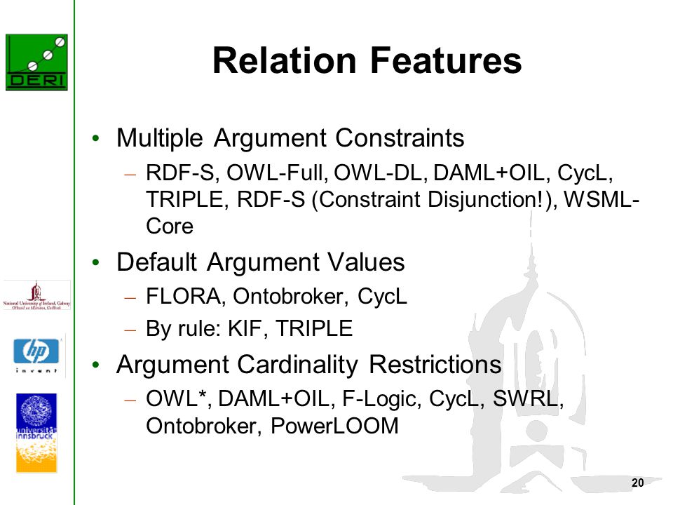 20 Relation Features Multiple Argument Constraints – RDF-S, OWL-Full, OWL-DL, DAML+OIL, CycL, TRIPLE, RDF-S (Constraint Disjunction!), WSML- Core Default Argument Values – FLORA, Ontobroker, CycL – By rule: KIF, TRIPLE Argument Cardinality Restrictions – OWL*, DAML+OIL, F-Logic, CycL, SWRL, Ontobroker, PowerLOOM
