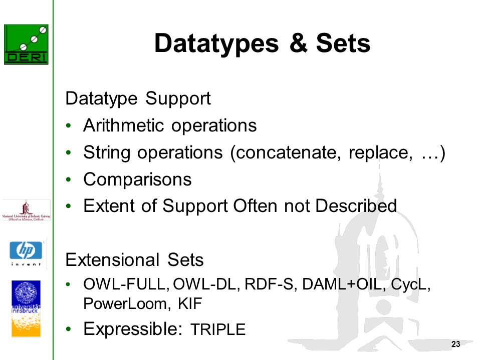 23 Datatypes & Sets Datatype Support Arithmetic operations String operations (concatenate, replace, …) Comparisons Extent of Support Often not Described Extensional Sets OWL-FULL, OWL-DL, RDF-S, DAML+OIL, CycL, PowerLoom, KIF Expressible: TRIPLE