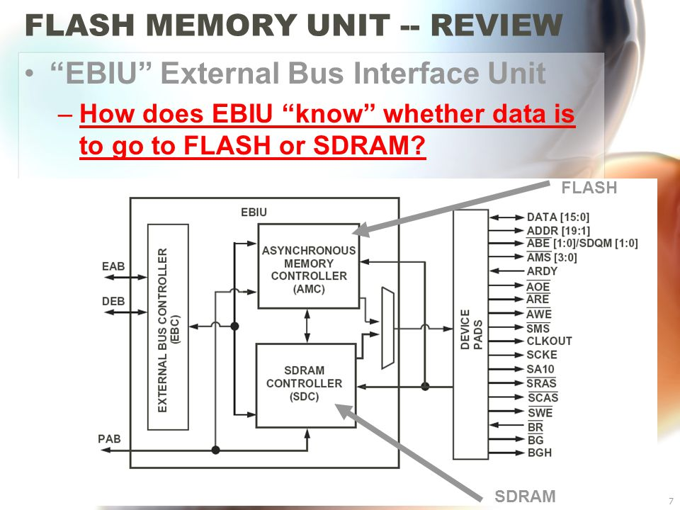 Blackfin BF533 I/O7 FLASH MEMORY UNIT -- REVIEW EBIU External Bus Interface Unit –How does EBIU know whether data is to go to FLASH or SDRAM.
