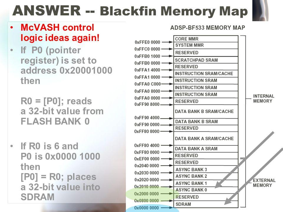 Blackfin BF533 I/O8 ANSWER -- Blackfin Memory Map McVASH control logic ideas again.