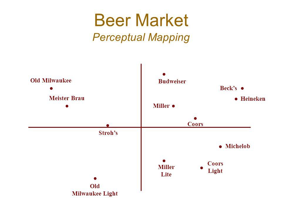 Beer Market Perceptual Mapping Meister Brau Stroh's Beck's Heineken Old Milwaukee Miller Coors Michelob Miller Lite Coors Light Old Milwaukee Light Bu