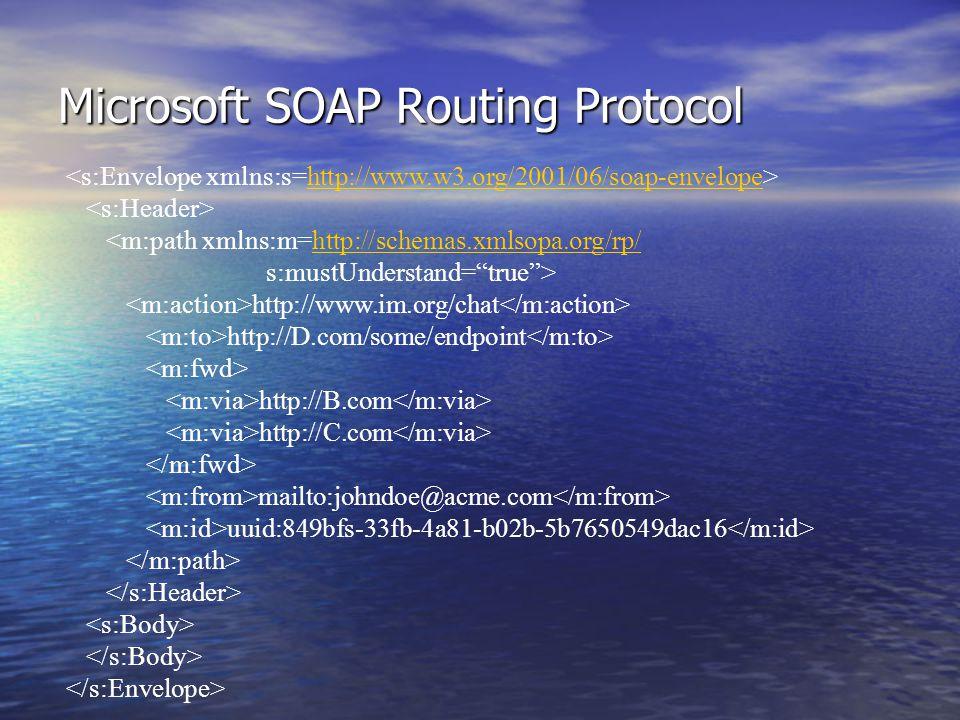 Microsoft SOAP Routing Protocol http://www.w3.org/2001/06/soap-envelope <m:path xmlns:m=http://schemas.xmlsopa.org/rp/http://schemas.xmlsopa.org/rp/ s:mustUnderstand= true > http://www.im.org/chat http://D.com/some/endpoint http://B.com http://C.com mailto:johndoe@acme.com uuid:849bfs-33fb-4a81-b02b-5b7650549dac16