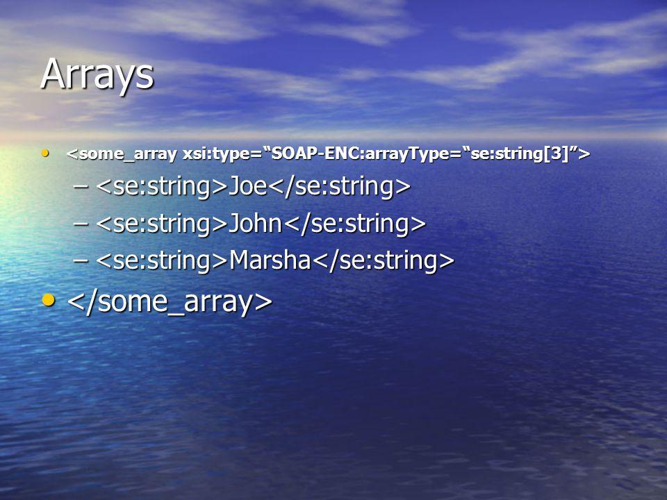 Arrays – Joe – Joe – John – John – Marsha – Marsha