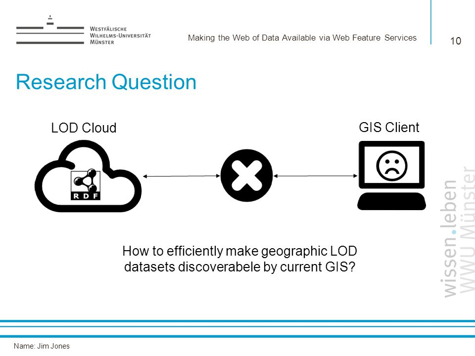 Name: Jim Jones 10 GIS Client Research Question LOD Cloud How to efficiently make geographic LOD datasets discoverabele by current GIS.
