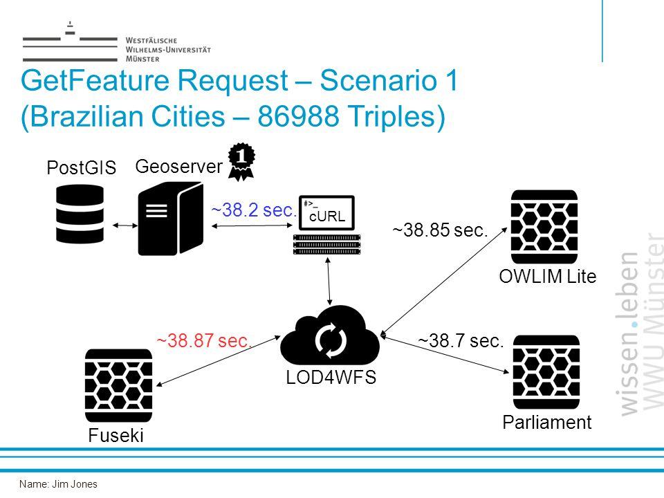 Name: Jim Jones LOD4WFS Geoserver PostGIS Parliament Fuseki OWLIM Lite ~38.2 sec.