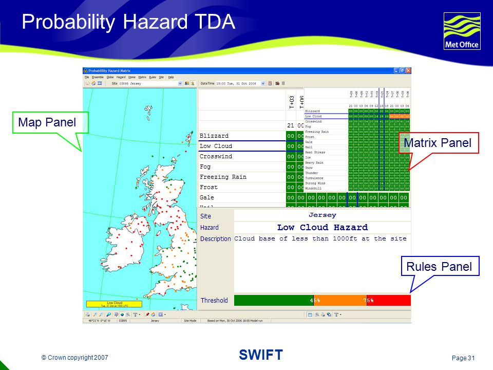 Page 31 © Crown copyright 2007 SWIFT Probability Hazard TDA Matrix Panel Rules Panel Map Panel