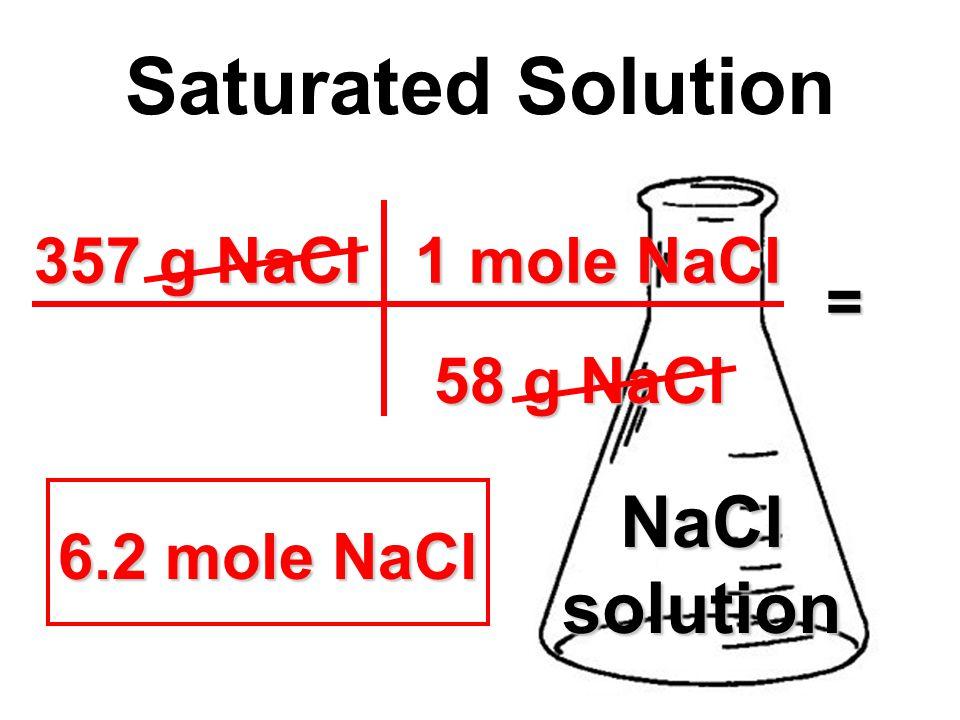 357 g NaCl 1 mole NaCl Saturated Solution NaClsolution 58 g NaCl 6.2 mole NaCl =