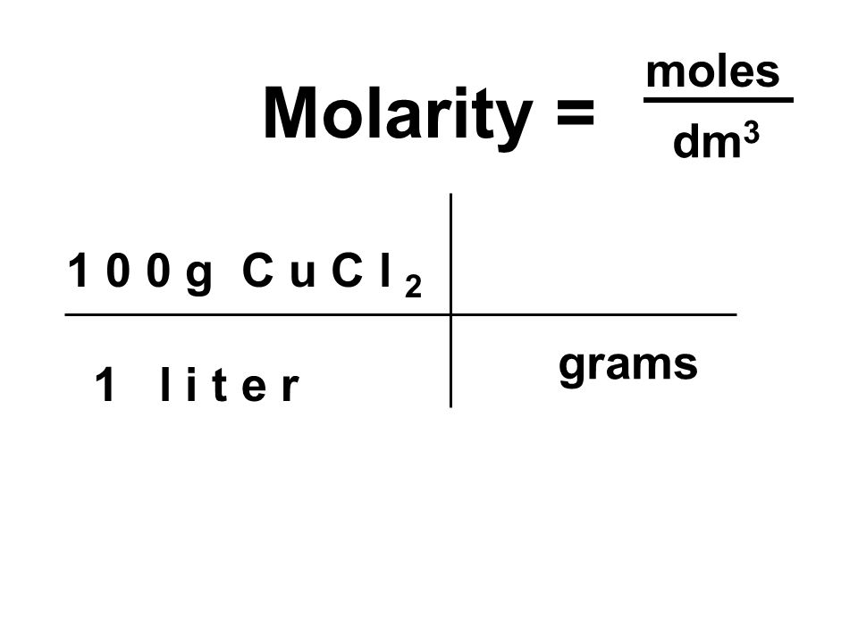 1 0 0 g C u C l 2 1 l i t e r Molarity = grams moles dm 3