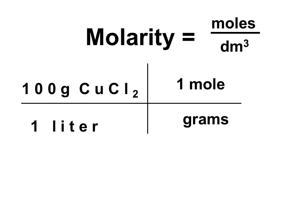 1 0 0 g C u C l 2 1 l i t e r Molarity = grams 1 mole moles dm 3