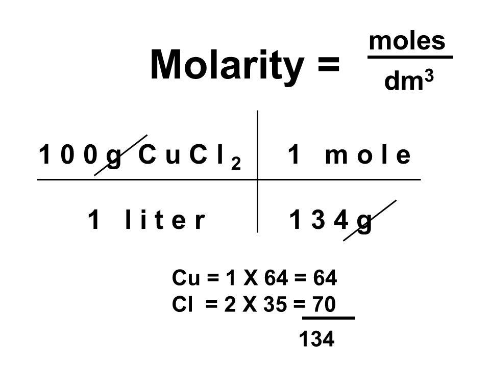 1 0 0 g C u C l 2 1 m o l e 1 l i t e r 1 3 4 g Molarity = Cu = 1 X 64 = 64 Cl = 2 X 35 = 70 134 moles dm 3