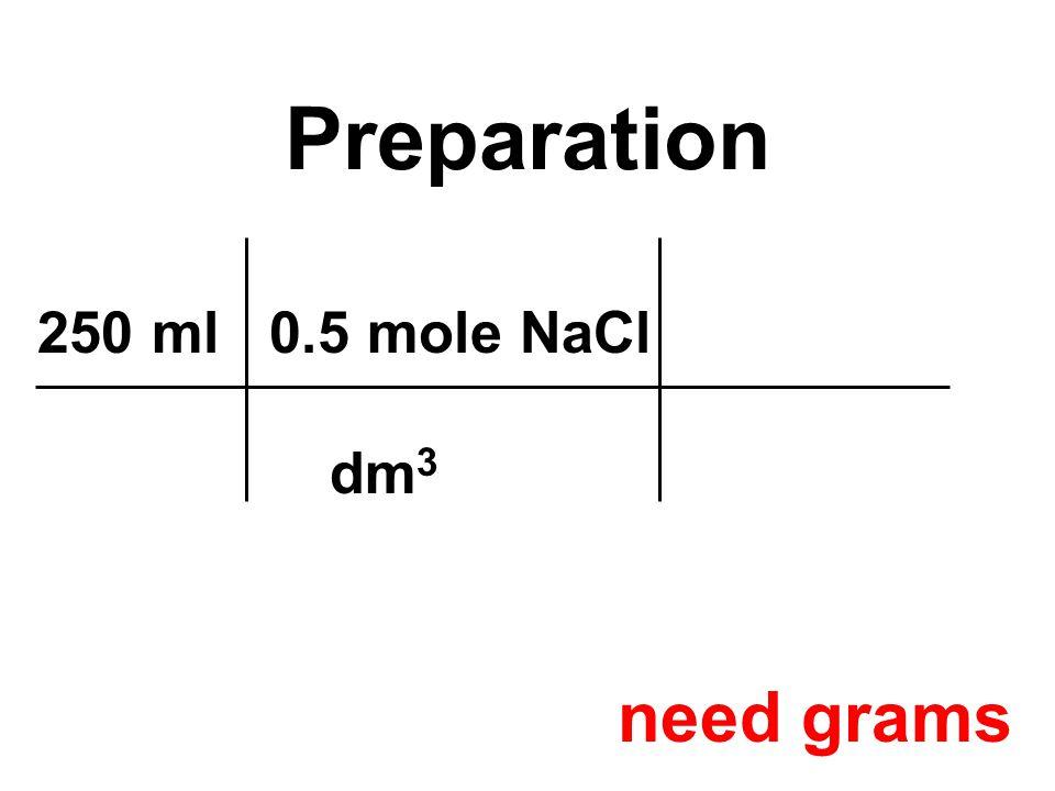 250 ml 0.5 mole NaCl dm 3 Preparation need grams