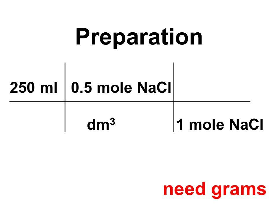 250 ml 0.5 mole NaCl dm 3 1 mole NaCl Preparation need grams