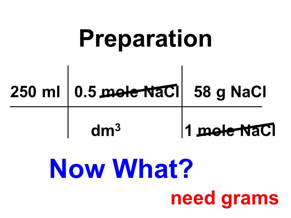 250 ml 0.5 mole NaCl 58 g NaCl dm 3 1 mole NaCl Preparation Now What need grams