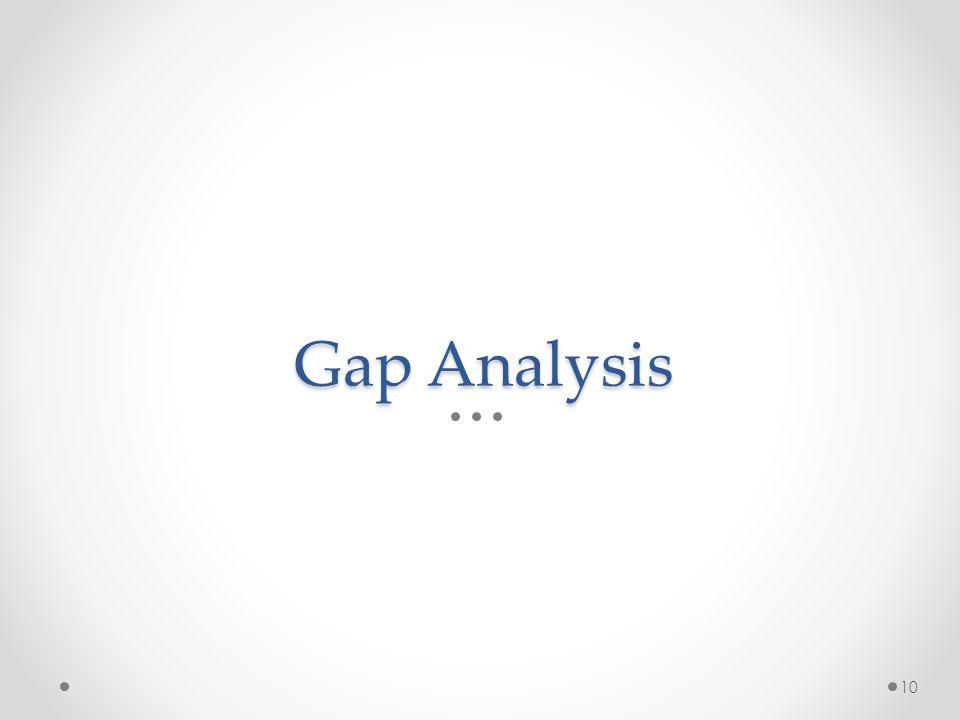 Gap Analysis 10