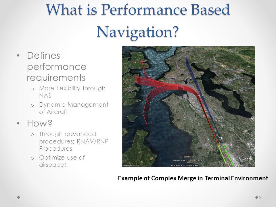 Defines performance requirements o More flexibility through NAS o Dynamic Management of Aircraft How? o Through advanced procedures; RNAV/RNP Procedur