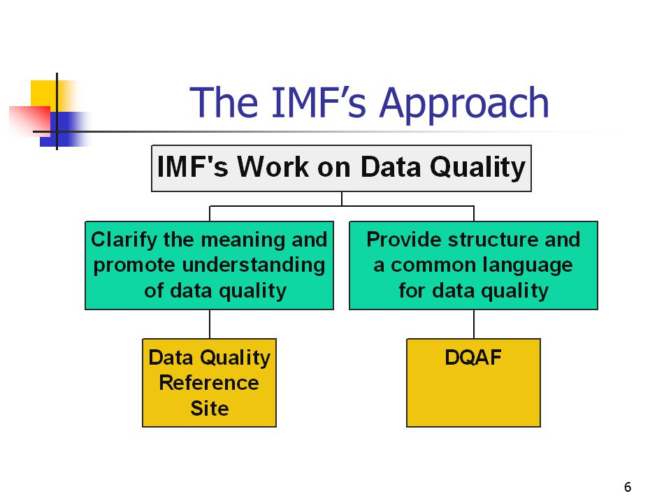 7 Data Quality Reference Site at the IMF's Dissemination Standards Bulletin Board http://dsbb.imf.org/dqrsindex.htm http://dsbb.imf.org/dqrsindex.htm The Site provides an introduction to the topic of data quality and includes a selection of reference materials and articles on data quality issues.