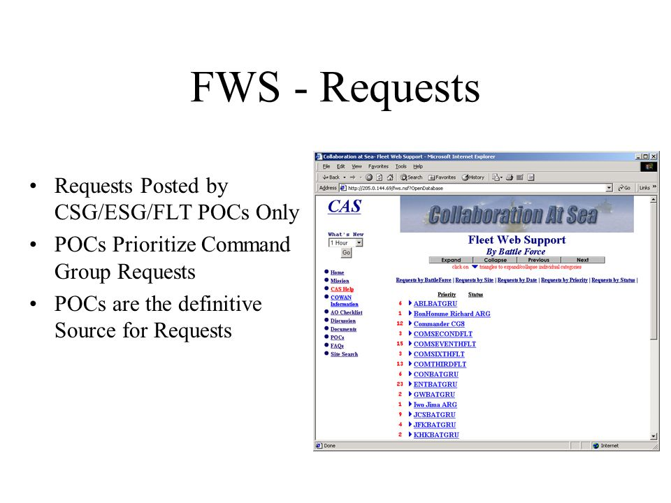 FWS - Requests Requests Posted by CSG/ESG/FLT POCs Only POCs Prioritize Command Group Requests POCs are the definitive Source for Requests