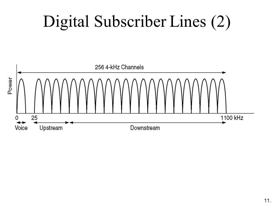 11. Digital Subscriber Lines (2)