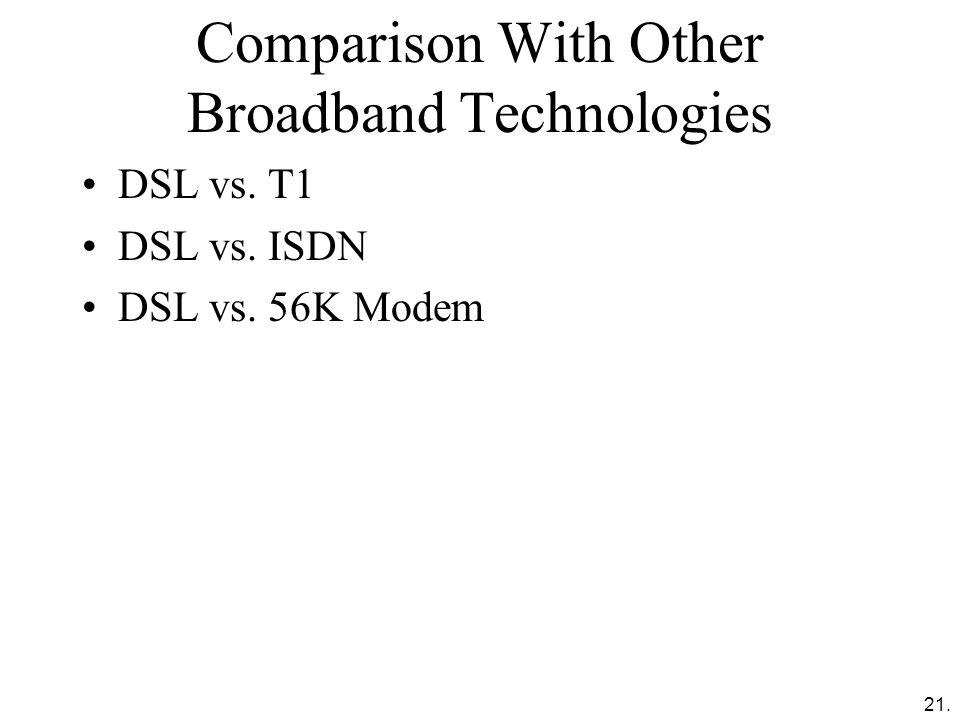 21. Comparison With Other Broadband Technologies DSL vs. T1 DSL vs. ISDN DSL vs. 56K Modem