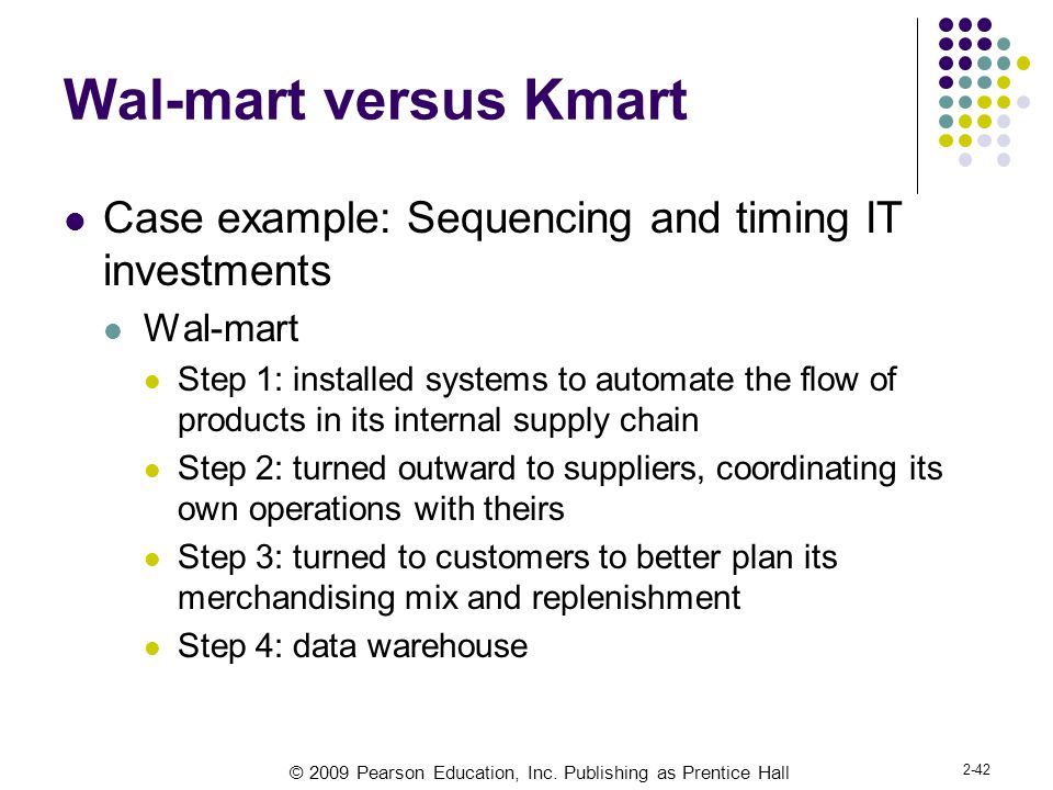 © 2009 Pearson Education, Inc. Publishing as Prentice Hall 2-42 Wal-mart versus Kmart Case example: Sequencing and timing IT investments Wal-mart Step