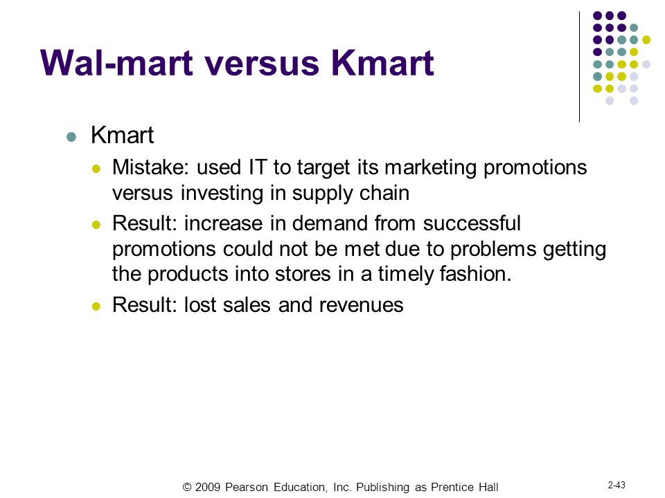 © 2009 Pearson Education, Inc. Publishing as Prentice Hall 2-43 Wal-mart versus Kmart Kmart Mistake: used IT to target its marketing promotions versus