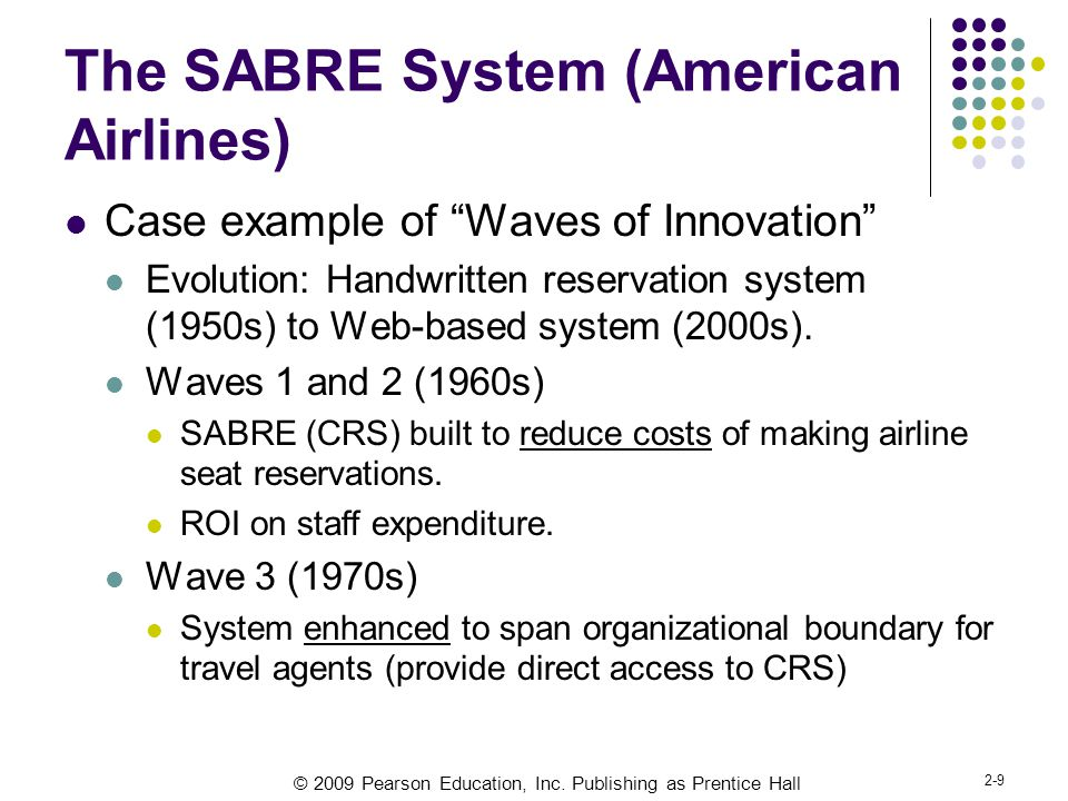 "© 2009 Pearson Education, Inc. Publishing as Prentice Hall 2-9 The SABRE System (American Airlines) Case example of ""Waves of Innovation"" Evolution: H"