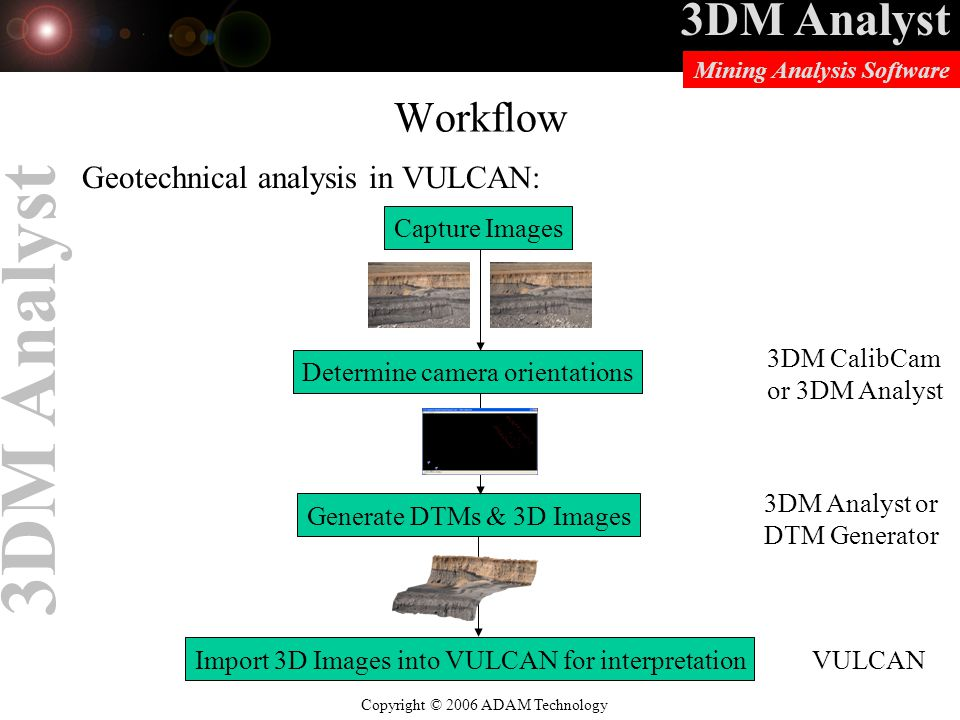 3DM Analyst Copyright © 2006 ADAM Technology Mining Analysis Software 3DM Analyst Workflow Geotechnical analysis in VULCAN: Capture Images Determine camera orientations Generate DTMs & 3D Images 3DM CalibCam or 3DM Analyst 3DM Analyst or DTM Generator Import 3D Images into VULCAN for interpretation VULCAN