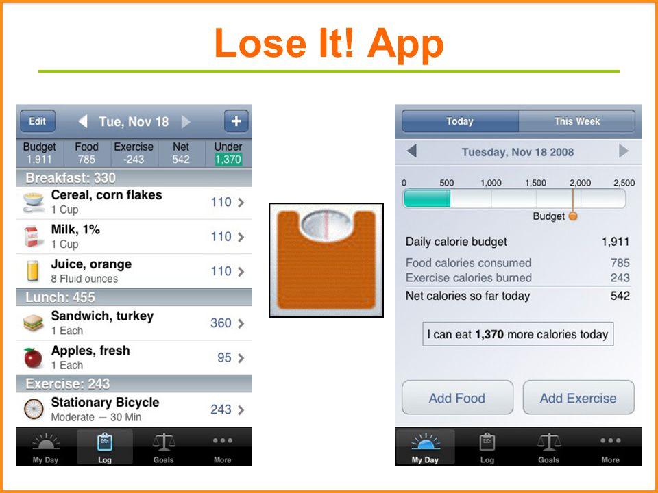 Lose It! App