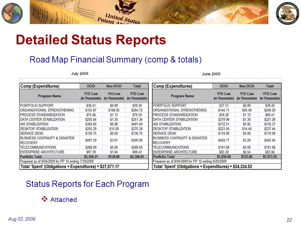 Aug 03, 2009 22 Detailed Status Reports Road Map Financial Summary (comp & totals) July 2009 June 2009 Status Reports for Each Program  Attached