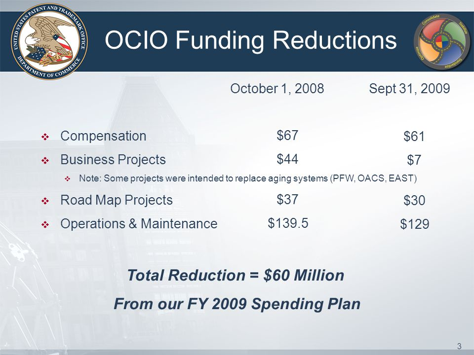 3 OCIO Funding Reductions October 1, 2008 Sept 31, 2009  Compensation  Business Projects  Note: Some projects were intended to replace aging systems (PFW, OACS, EAST)  Road Map Projects  Operations & Maintenance Total Reduction = $60 Million From our FY 2009 Spending Plan $67 $44 $37 $139.5 $61 $7 $30 $129