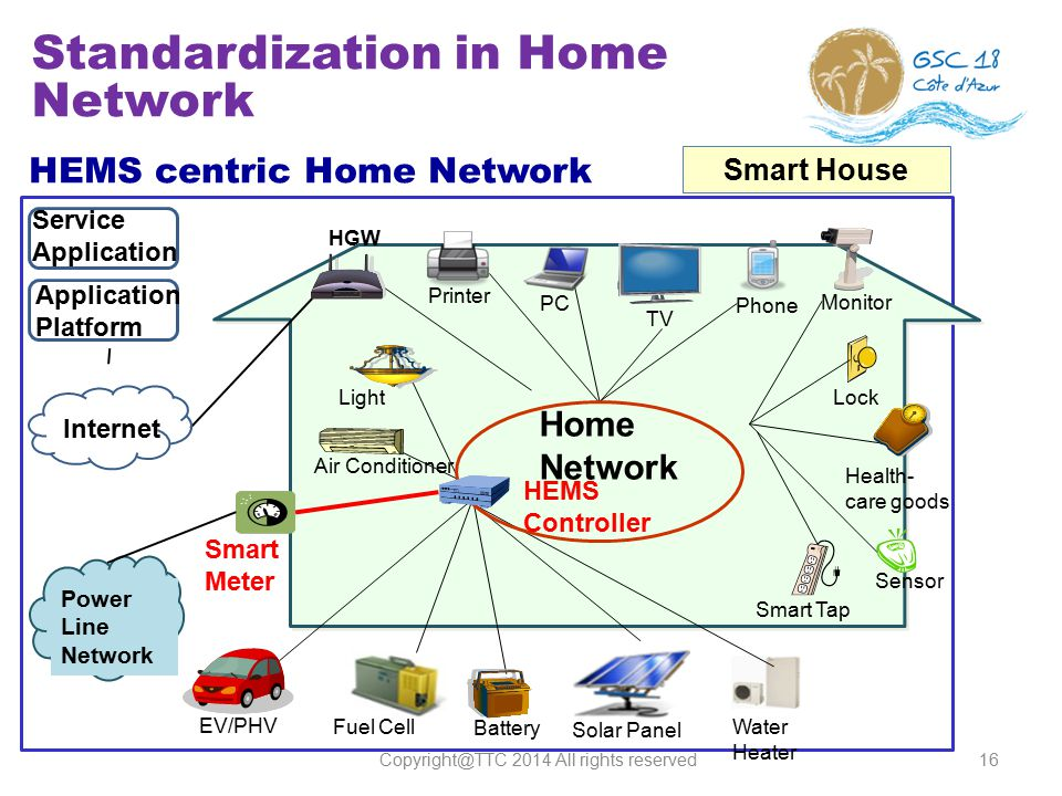 Standardization in Home Network 16 Solar Panel Fuel Cell Water Heater Lock Health- care goods Light Air Conditioner PC TV Printer Phone Monitor Sensor Smart Tap Smart Meter EV/PHV Battery Internet Home Network HEMS Controller HGW Service Application Application Platform Power Line Network Smart House HEMS centric Home Network Copyright@TTC 2014 All rights reserved