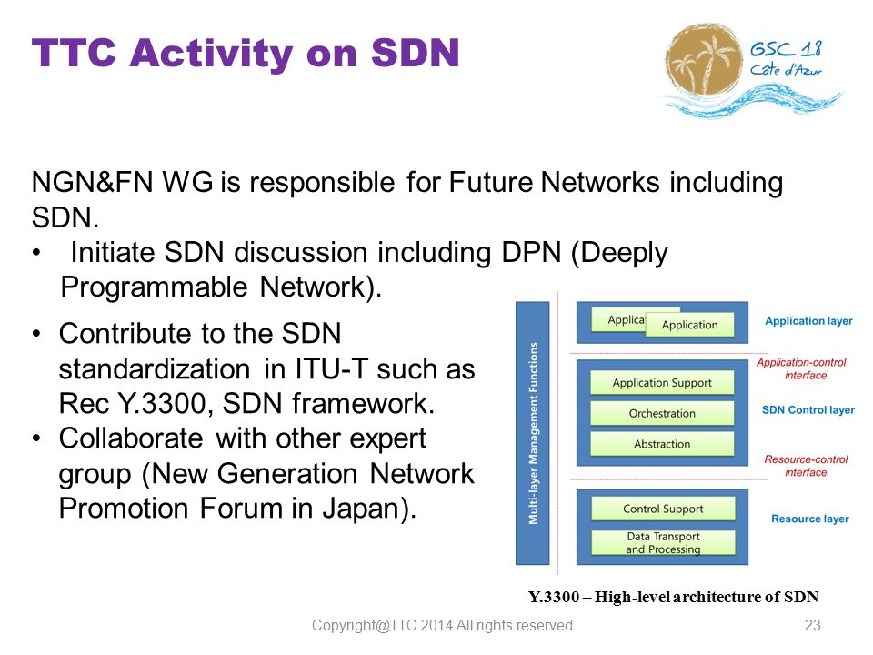 TTC Activity on SDN NGN&FN WG is responsible for Future Networks including SDN.