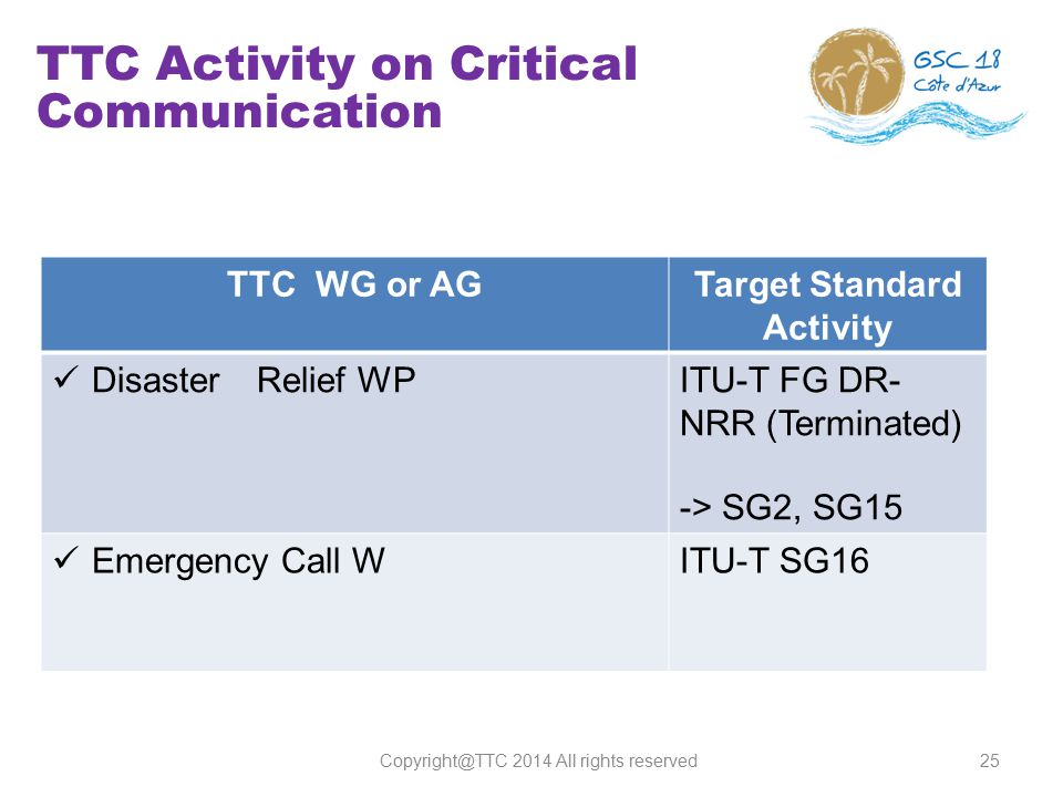 TTC Activity on Critical Communication 25 TTC WG or AGTarget Standard Activity Disaster Relief WP ITU-T FG DR- NRR (Terminated) -> SG2, SG15 Emergency Call WITU-T SG16 Copyright@TTC 2014 All rights reserved